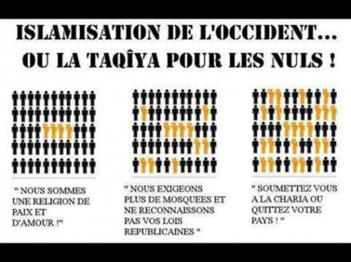 taqiya,islam,islamisation,immigration,charia,accommodements raisonnables